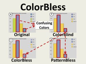 ColorBless: Augmenting Visual Information for Colorblind People with Binocular Luster Effect