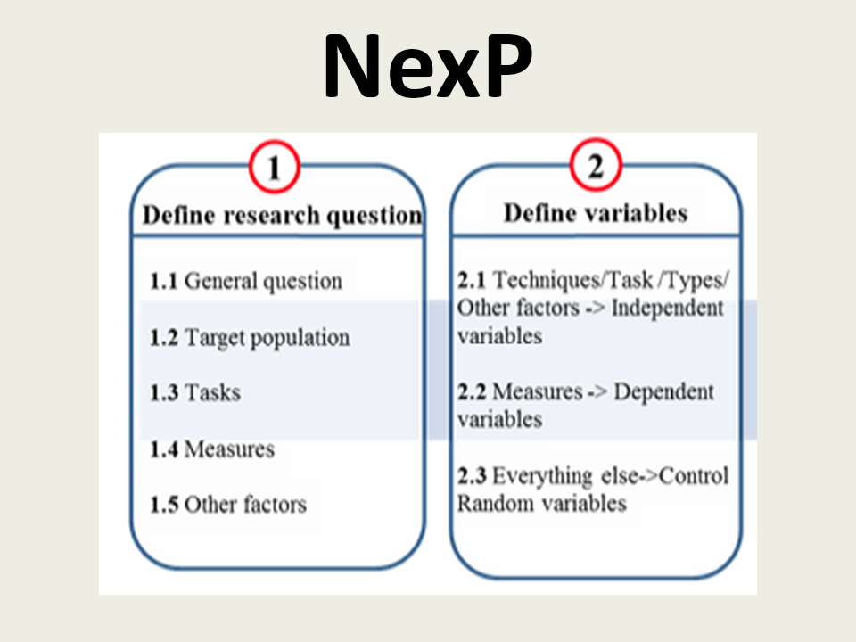 5-Step Approach to Designing Controlled Experiments