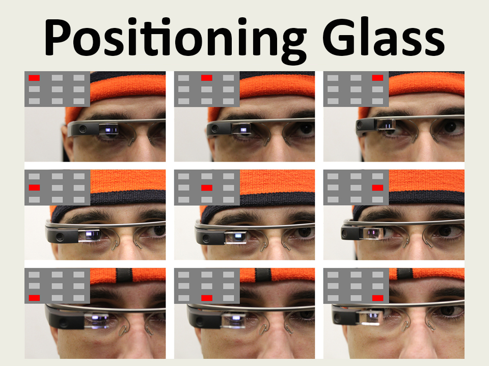Positioning Glass: Investigating Display Positions of Monocular Optical See-Through Head-Mounted Display