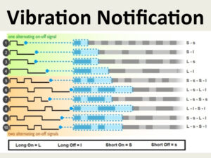 Designing an Effective Vibration-Based Notification Interface for Mobile Phones