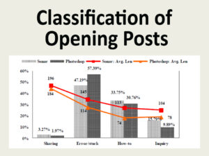 A Classification of Opening Posts in Commercial Software Help Forums