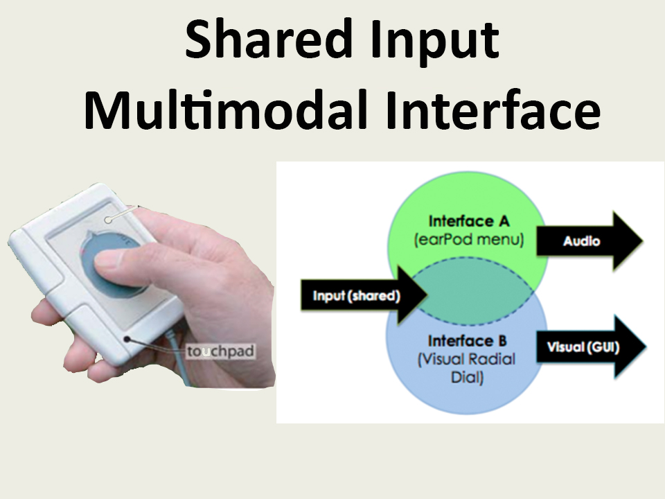 Shared Input Multimodal Mobile Interfaces: Interaction Modality Effects on Menu Selection in Single-task and Dual-task Environments