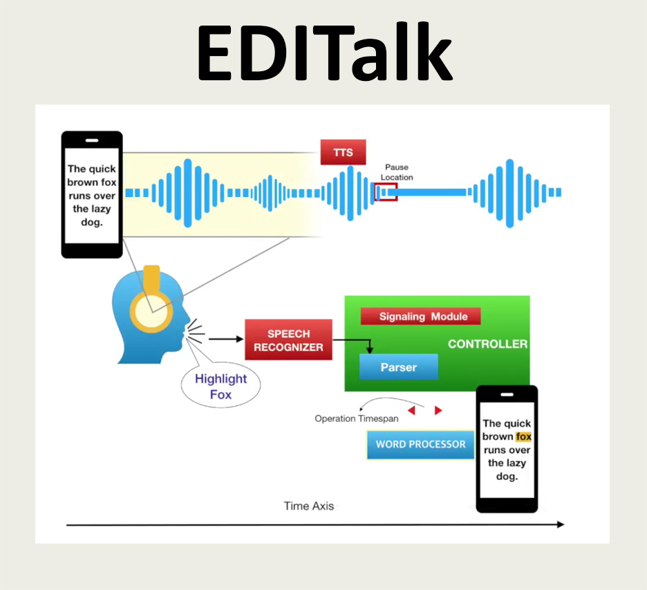 EDITalk: Towards Designing Eyes-free Interactions for Mobile Word Processing