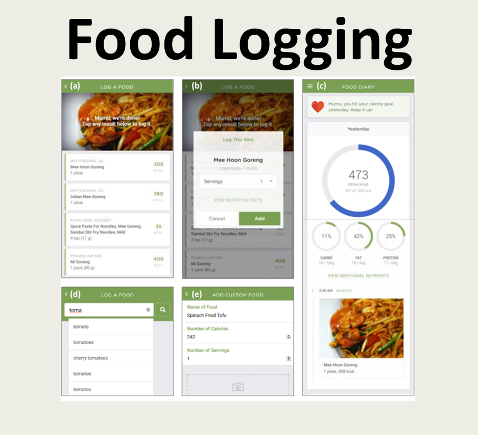 Trade-off between Automation and Accuracy in Mobile Photo Recognition Food Logging