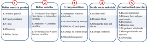 3. The 5-Step Approach for Controlled Experiment Design for HCI